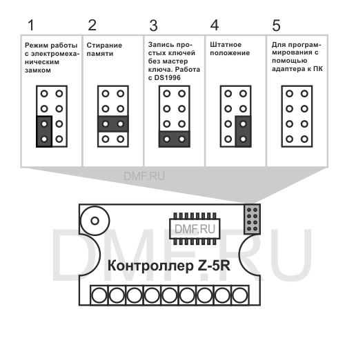 перемычки контроллера Z-5R