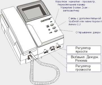 Commax dpv-4hp xl инструкция