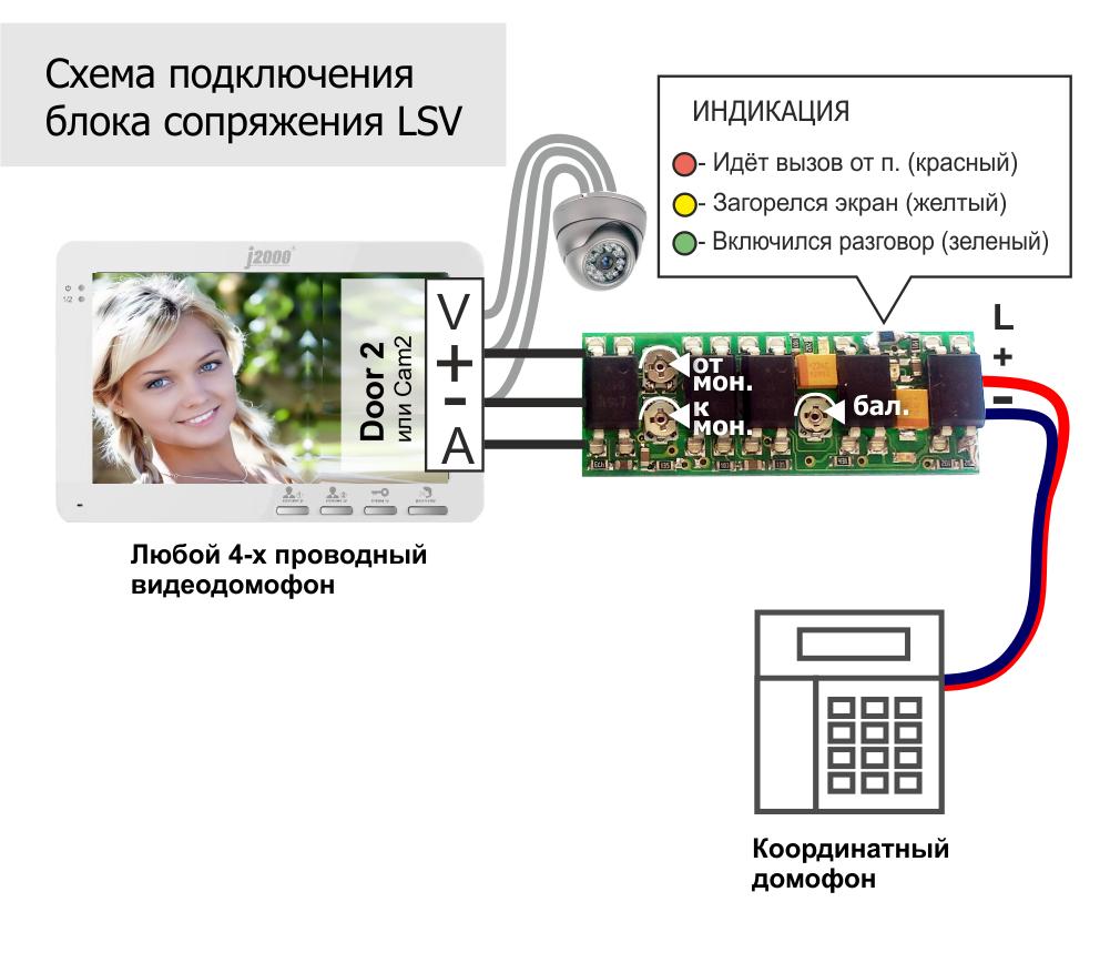 Схема подключения блока сопряжения видеодомофона фото 84