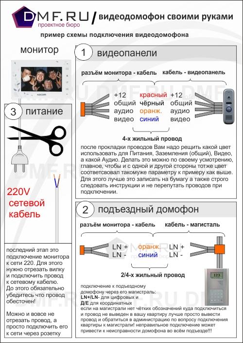 пример схемы подключения видеодомофона