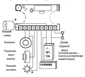 подключение контроллера схема